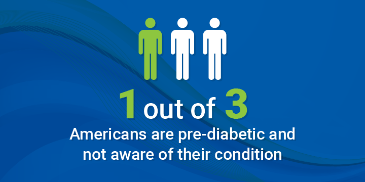 1 out of 3 Americans are pre-diabetic